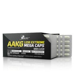 AAKG Extreme Mega Caps